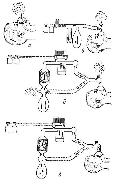 Схема основных типов