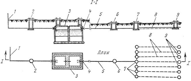 Рис. 47. Схема устройства