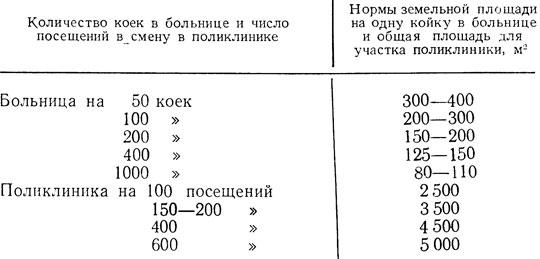 Поликлиника 2 г реутов официальный сайт